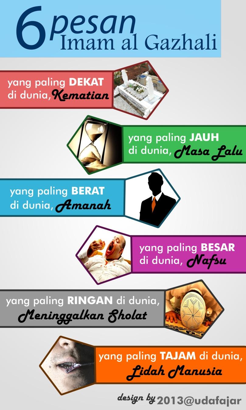 6 Pesan Imam al Ghazali